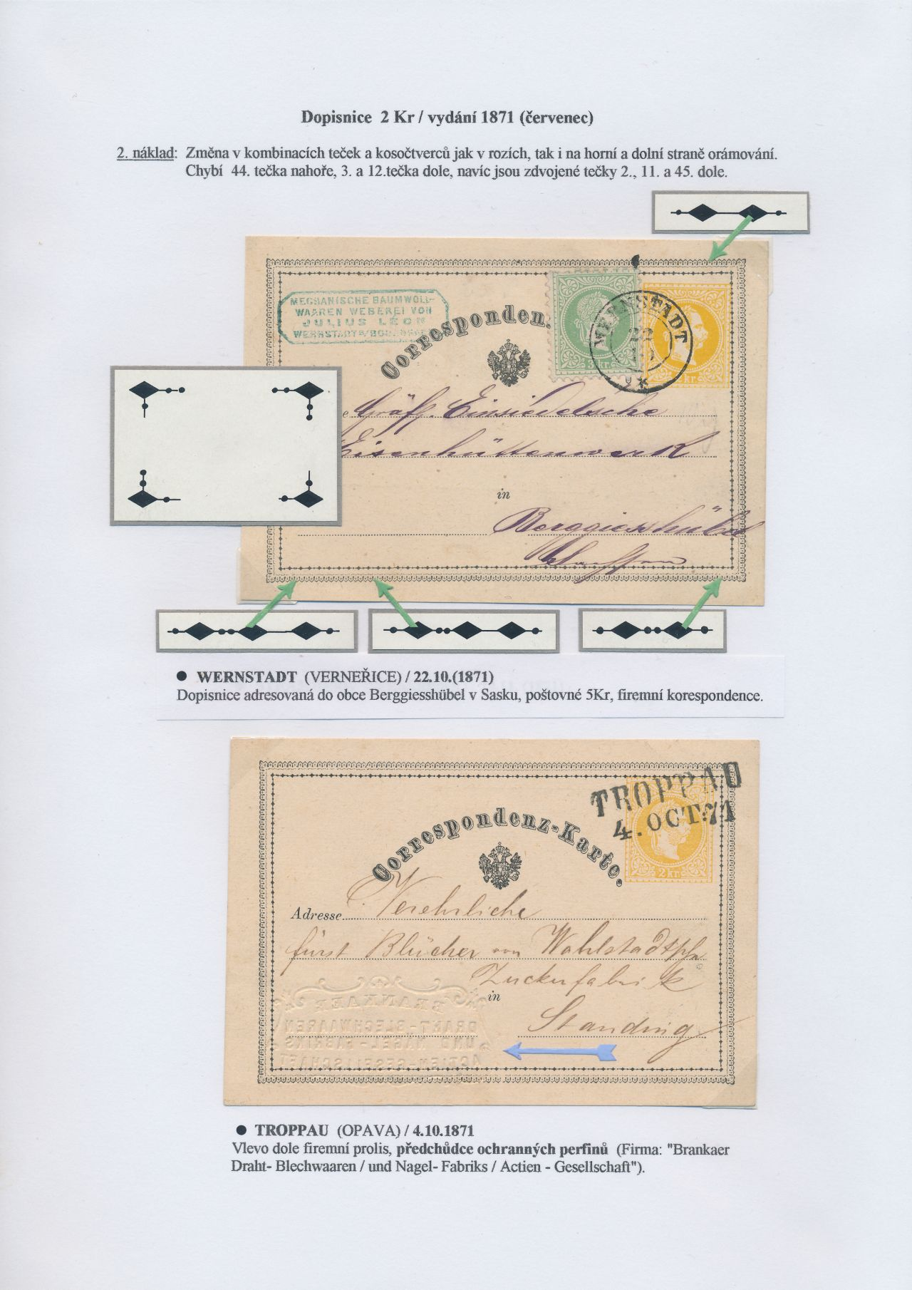 Philatelic exhibit: STATIONERY POSTCARDS IN CZECH LANDS FROM THE ...