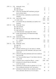 Page No. 17