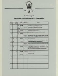 Blatt Nr. 29