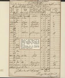 Page No. 89